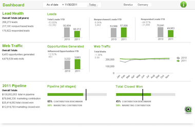 Qlikview support uk